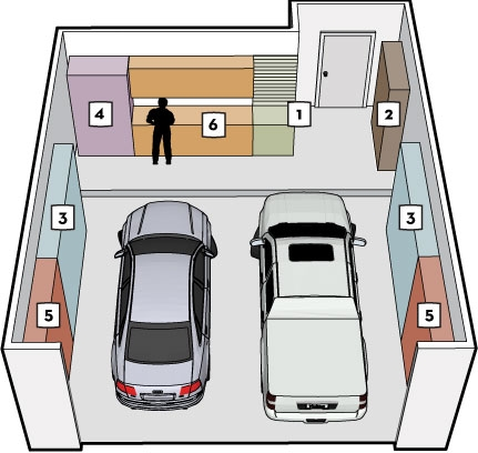 Experts suggest that you divide the garage into zones for optimal organization.